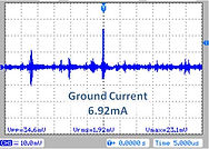 Ground-Current-with-Filter-Annotated.jpg