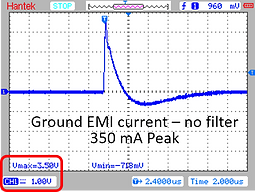 EMI Current on Ground Without GLE30-1 EMI Filter