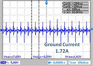 Ground-Current-Without-Filter-Annotated.jpg