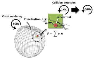 haptic framework.png