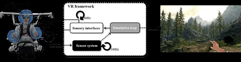 VR framework.png