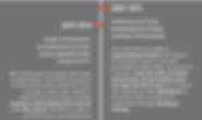 Career Timeline copy 3.png