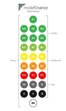 rating table.jpg