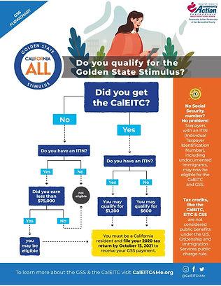 Golden State Stimulus Flyer + CAPSBC Logo-page-001.jpg