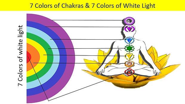 7 colors.jpg