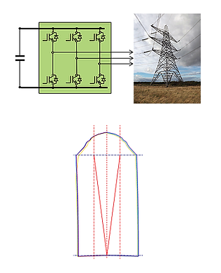 reactive power studies