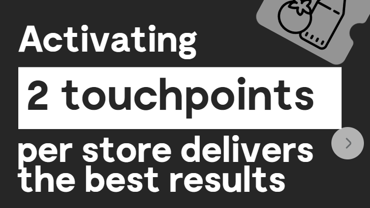 How many touchpoints do you need to activate for the best results?