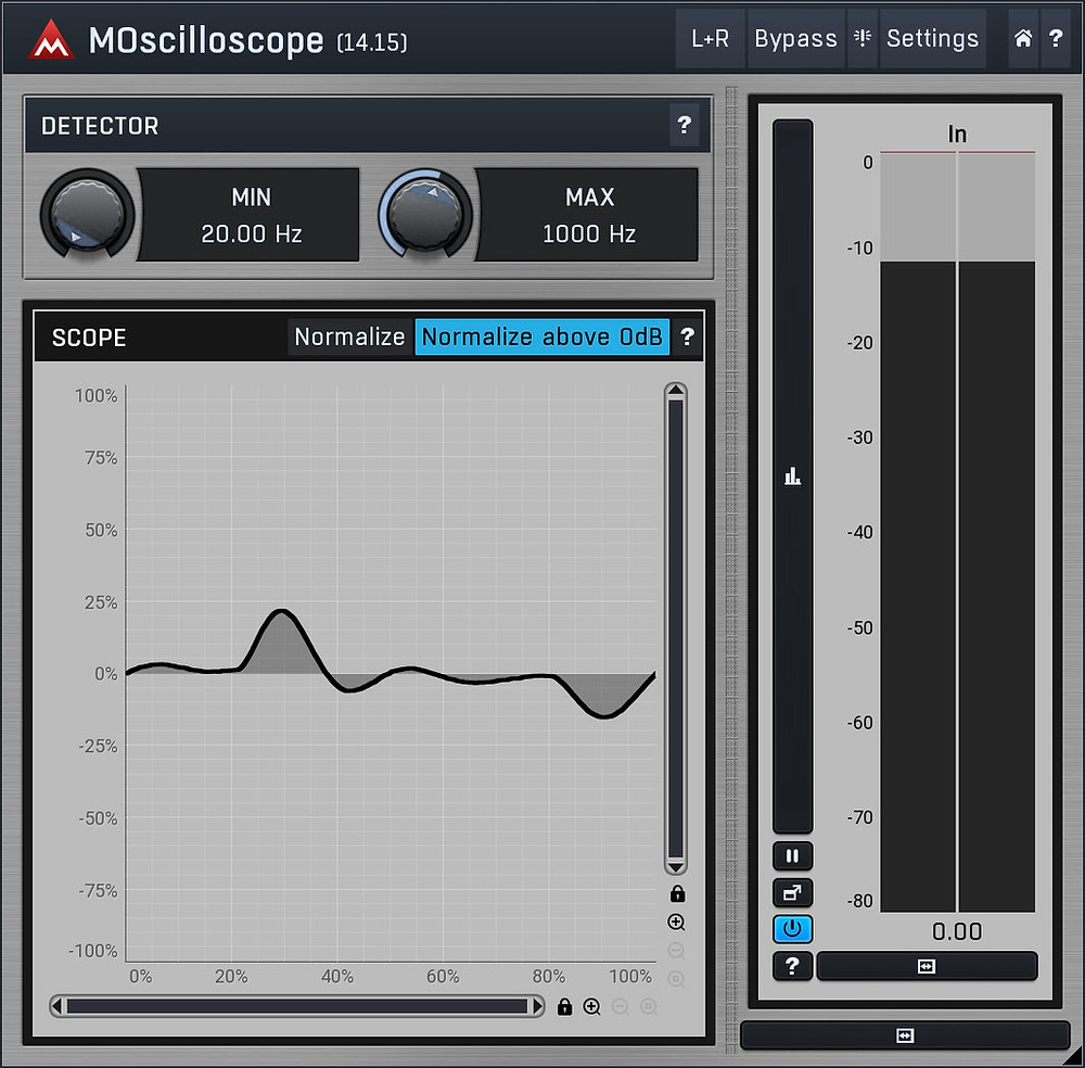 MOscilloscope by Melda Production