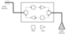 Inside a BDA - a simplified chart