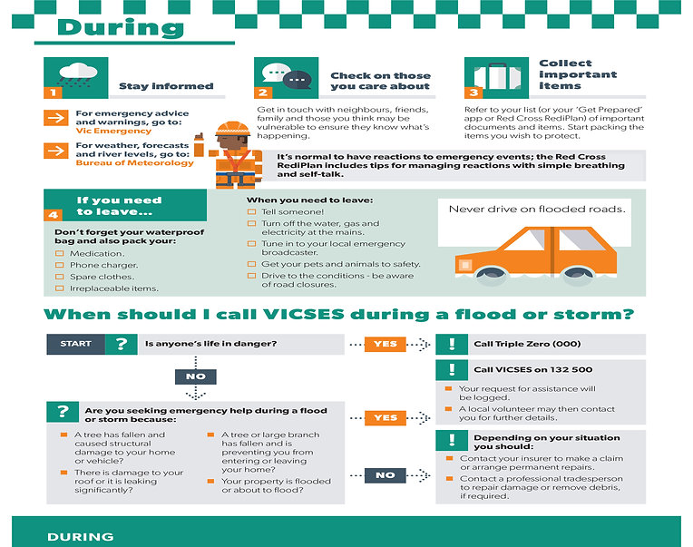 4. VICSES Emergency flipchart_FINAL (1)-