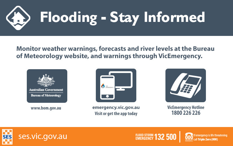 Flood-flash_social tile_stay informed_05