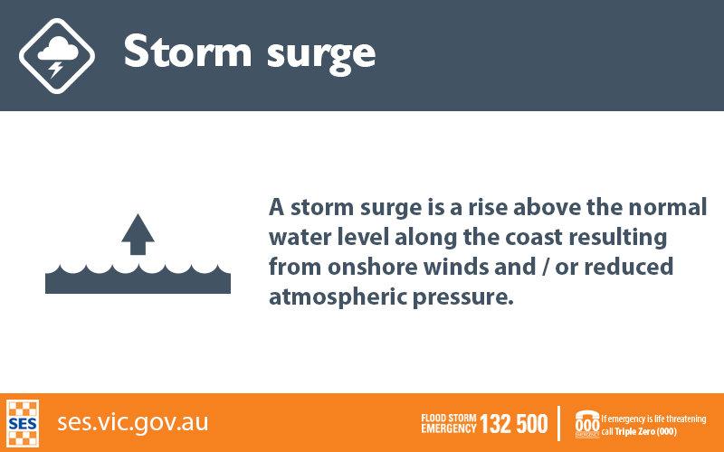 storm surge_social tile_raise water leve
