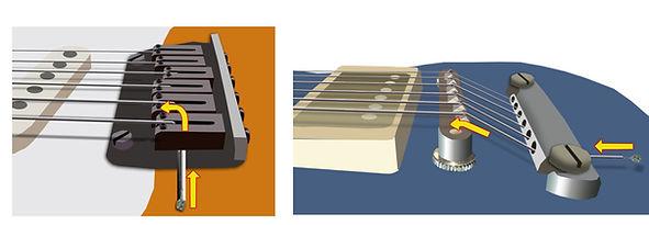 how to change guitar strings.jpg