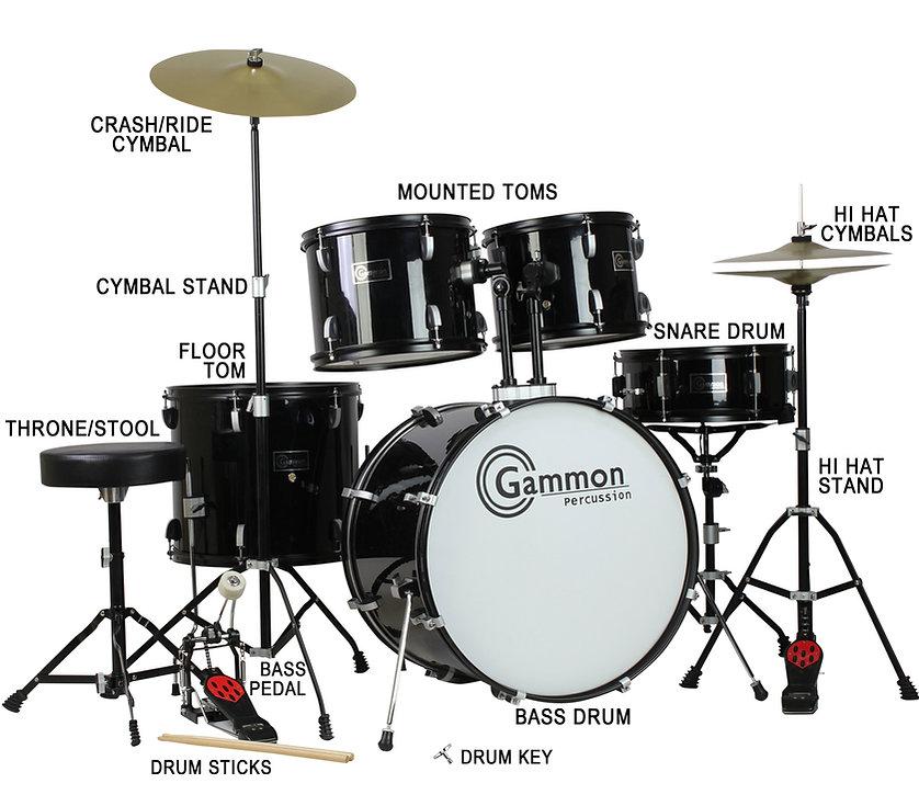 parts of a drum set kit gammon.jpg