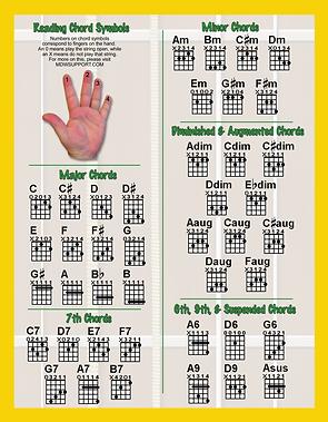banjo chord chart.png