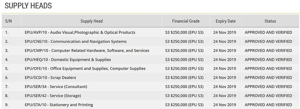 Ace Business Pte Ltd - Registered Government Supplier