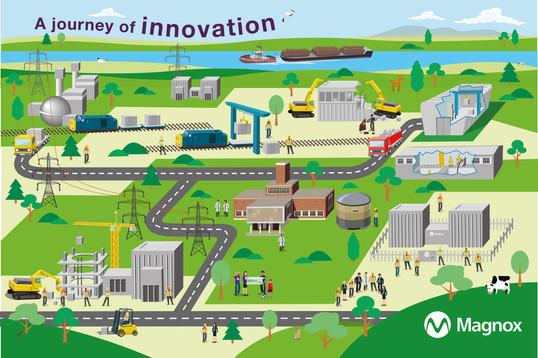 Magnox Nuclear Innovation Timeline