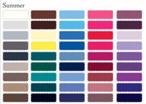 Kesä Värianalyysi Värikartta