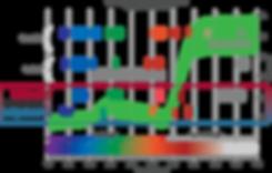 SAT_MX_MXblue Spectrum.png