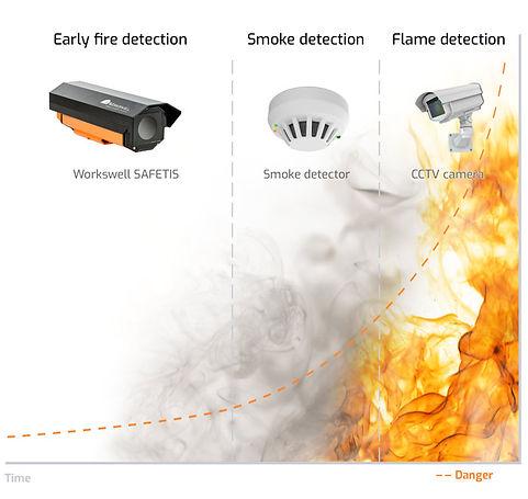 fire_graph_stage_1-1.jpg