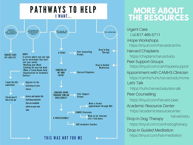 Fall 2019 Pathways to Help.jpg