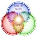 LifeStarCircles.logo.Tetragram.