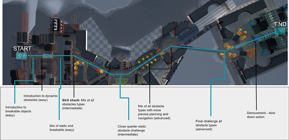 Level Design CarRace overview.png