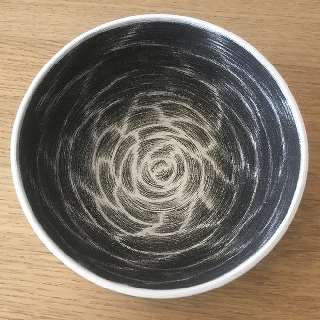Module sphère -3