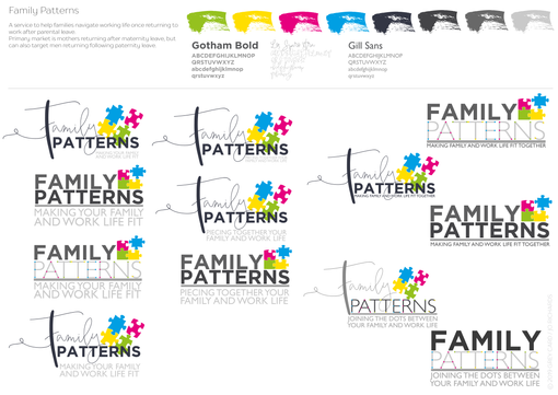 FAMILY PATTERNS MOOD BOARD DRAFTS 2-01.p