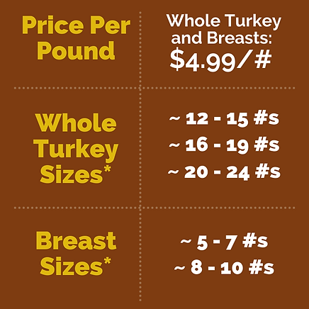 Holiday Turkey Order (4).png