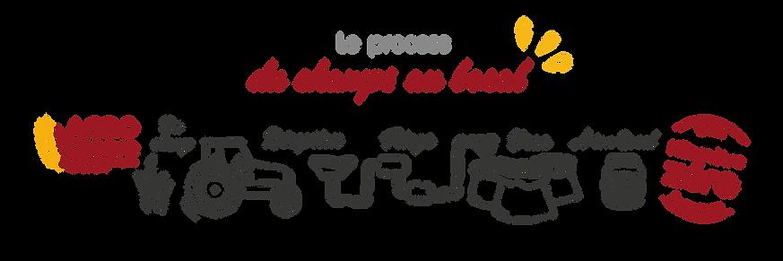 Process_champs bocal_Agrocentre_Plan de travail 1.png