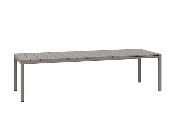 Rio extension tables