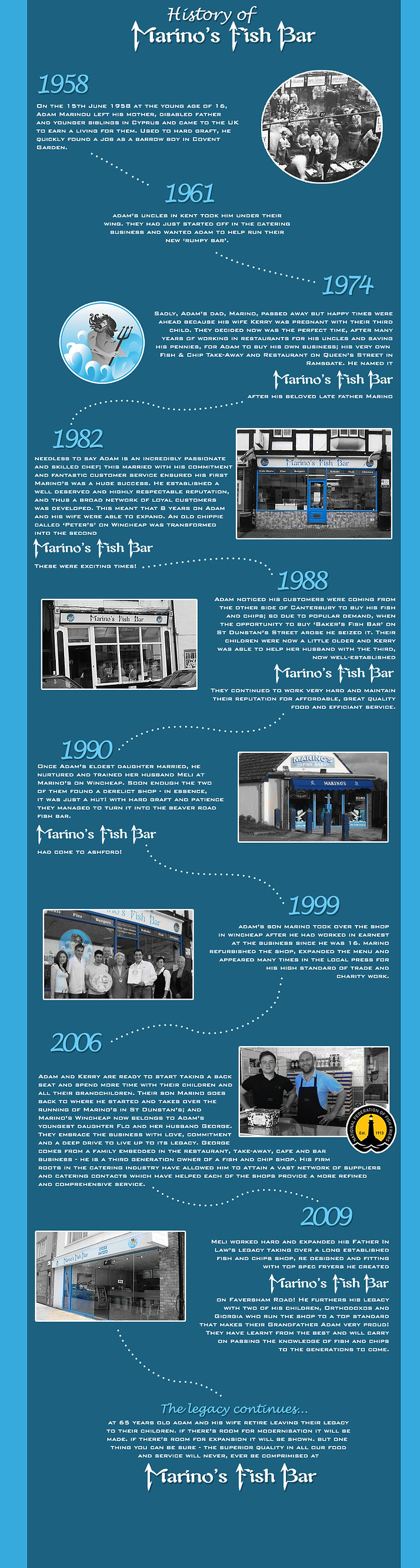 history of marinos .jpg