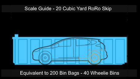 20 Cubic Yard RoRo Skip - Angus Maciver Skip Hire, Isle of Lewis