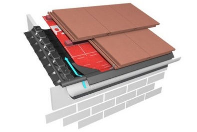 Eaves Ventilation System - Angus Maciver Building Supplies
