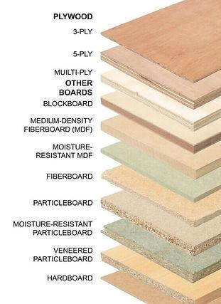Sheet Materials General - Angus Maciver Building Supplies