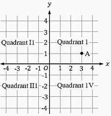 quadrant grayCapture.PNG
