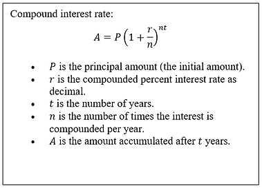 compound interset rate Capture.PNG