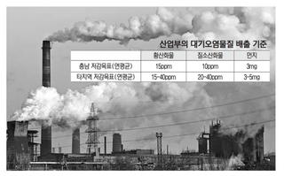 10조원 규모 '석탄화력발전 환경설비시장' 내년부터 본격화