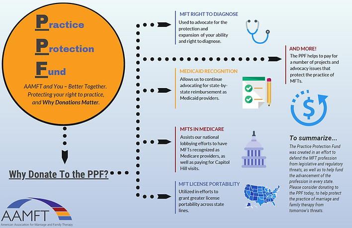 PPF Infographic.png
