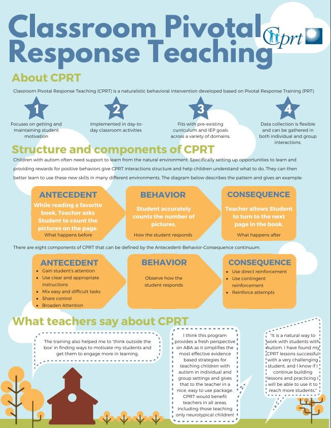 About Classroom Pivotal Response Teaching (CPRT), Structure and Components of CPRT, Testimonials