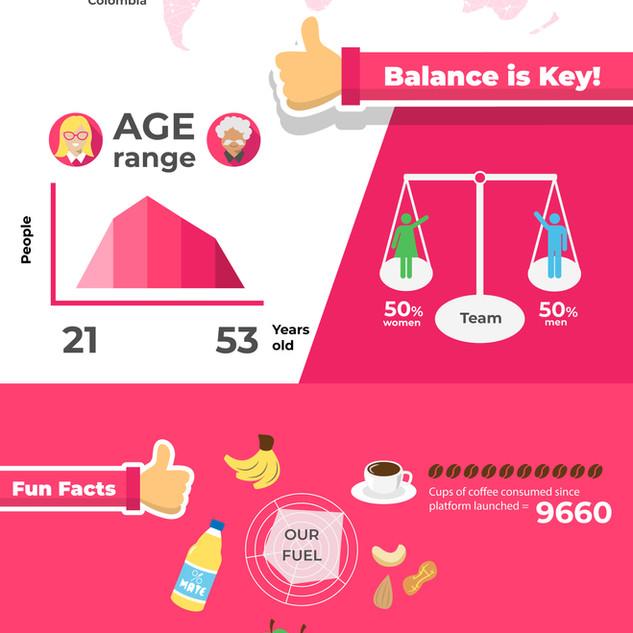 DiscoEat–infographic