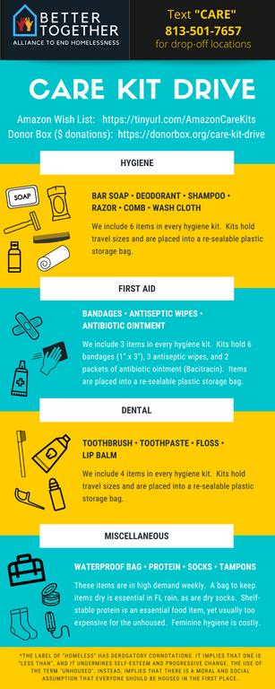 Care Kit Campaign