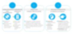 SiDAX process.jpg