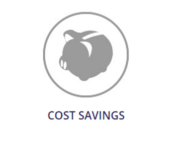 Cost Savings.PNG