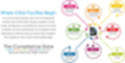 photo 3 TCS Infographic Banner 1200x630.