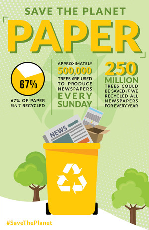 Paper Waste Infographic