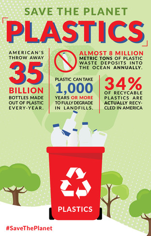 Save The Planet Infographic Series