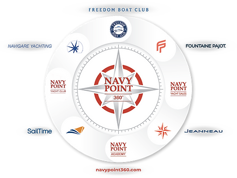 NavyPointGraph2.png