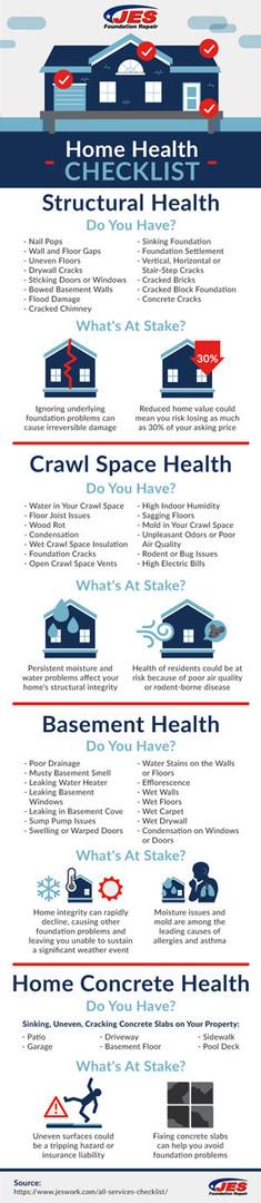 Home Health Checklist